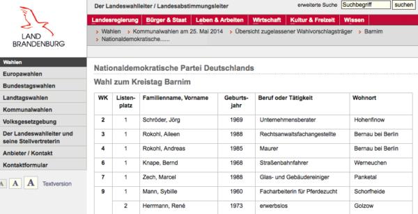 Bei der Wahl zum Kreistag 2014 konnte Schröder für die NPD keinen Sitz gewinnen.